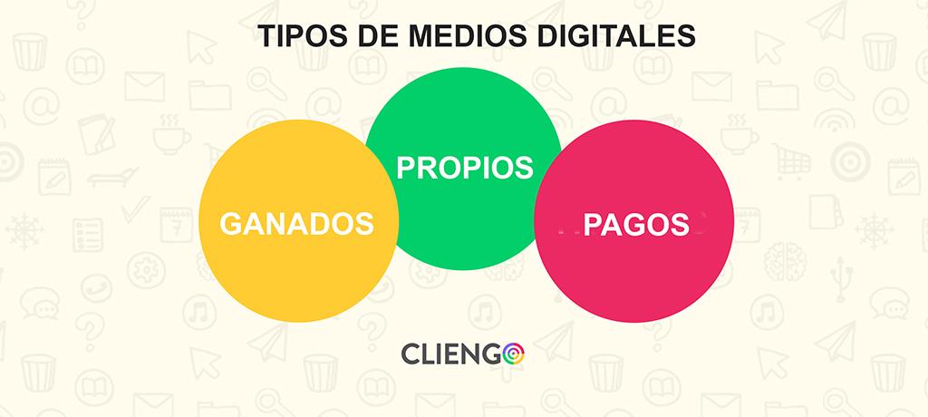 Tipos de medios digitales