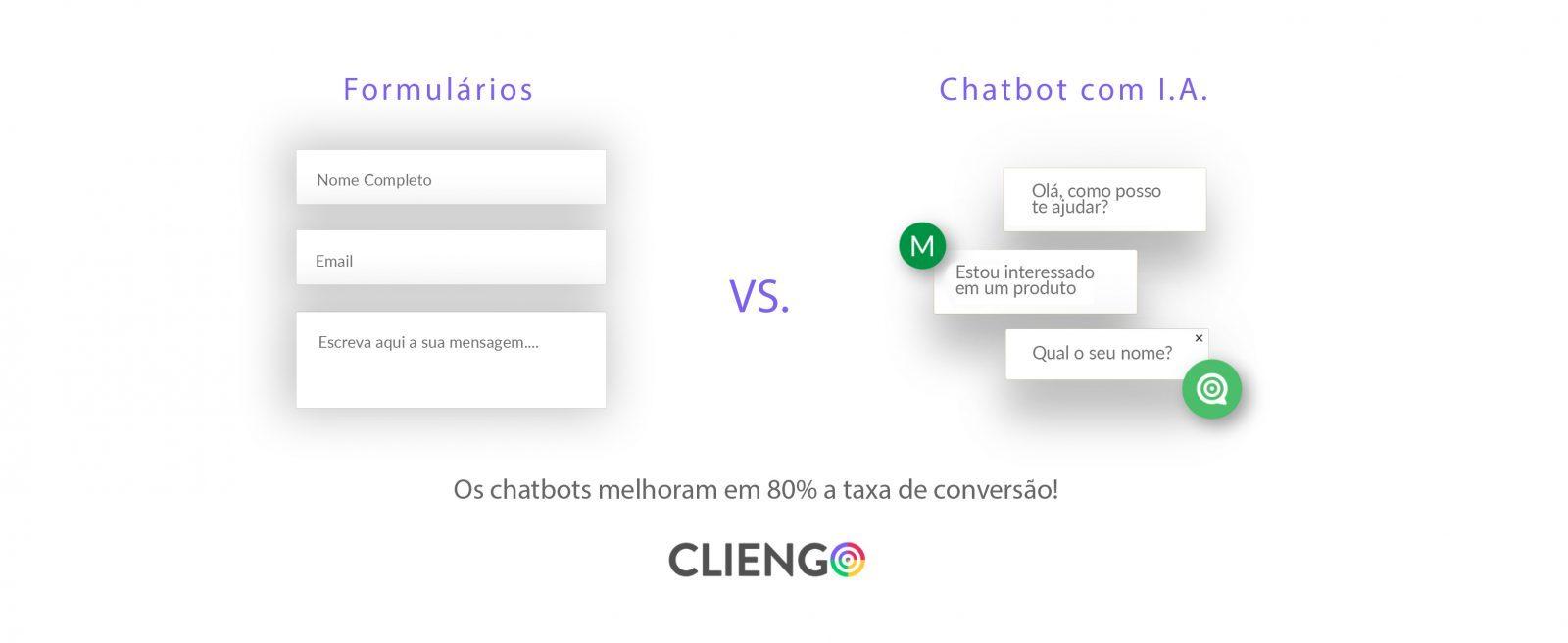 Chatbots com inteligência artificial: melhore o serviço de atenção ao cliente