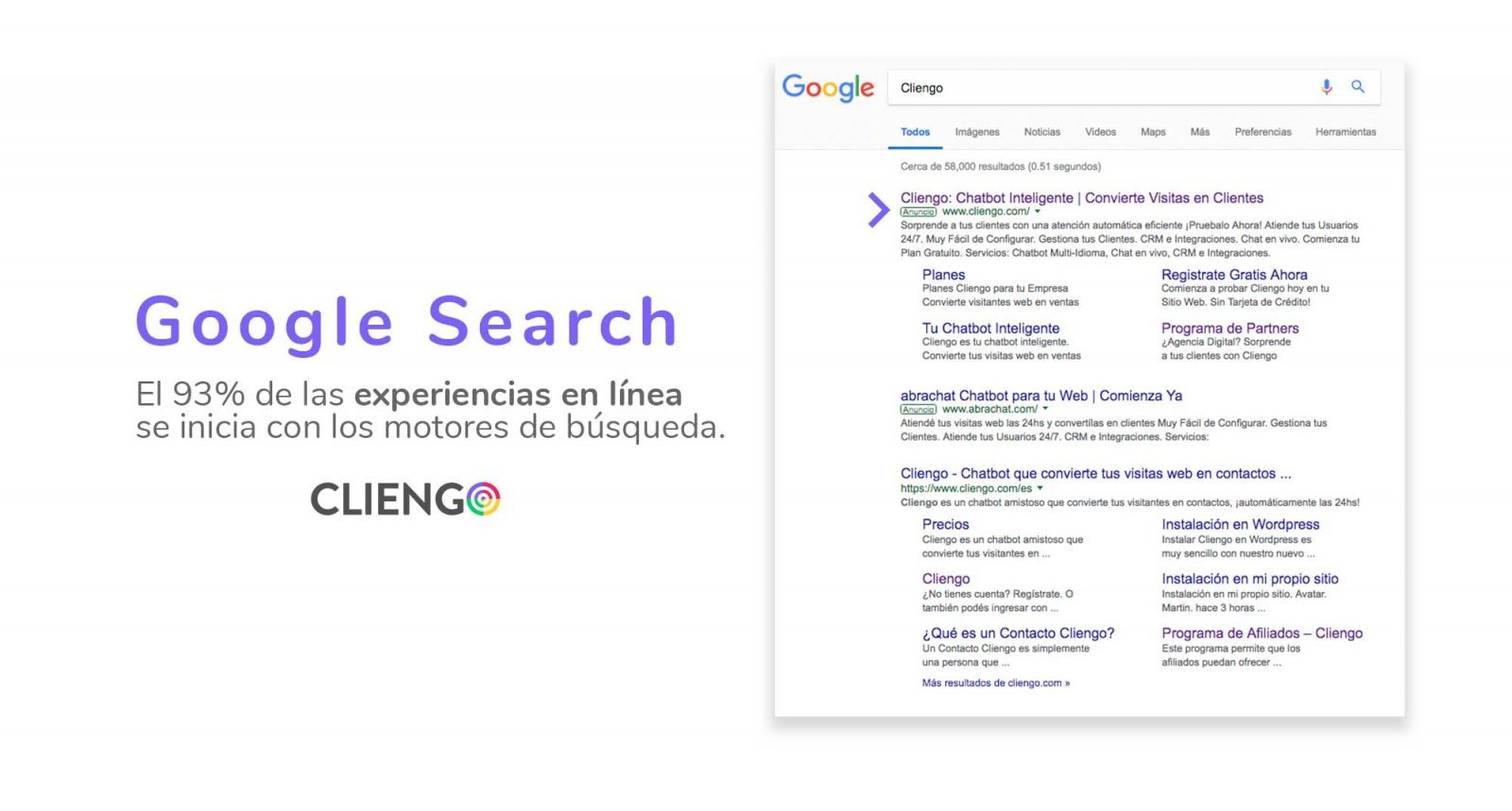Google Search - Publicidad en Google (Estadística)