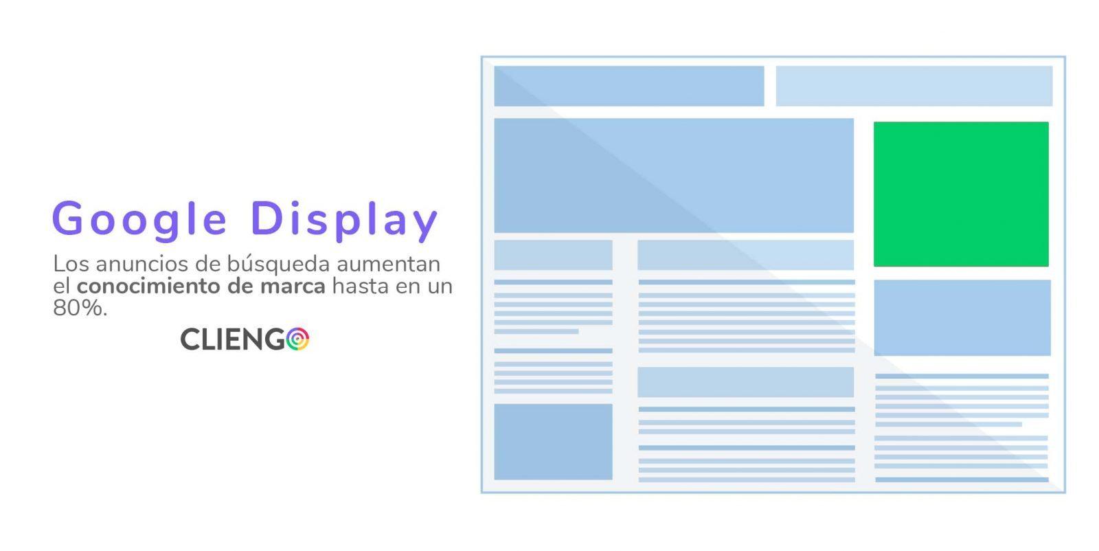 Google Display - Publicidad en Google (Estadística)