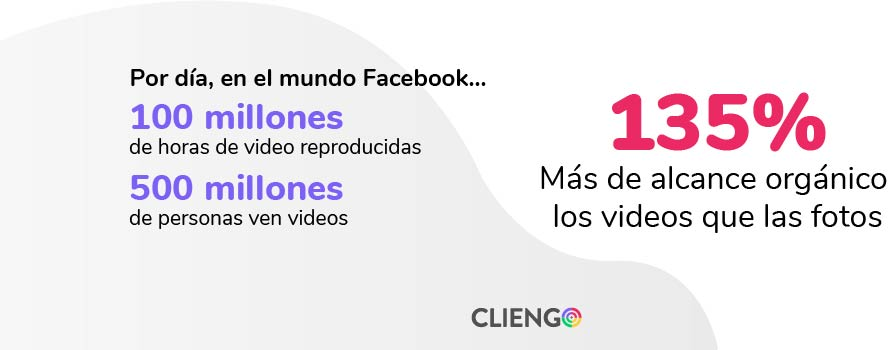 estadistica de video en facebook