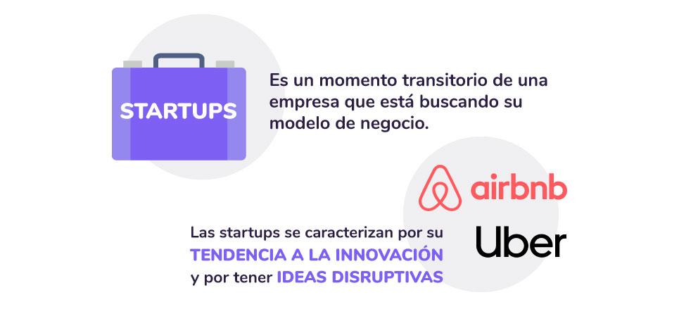 Como hacer un modelo de negocios como el de Airbnb y Uber