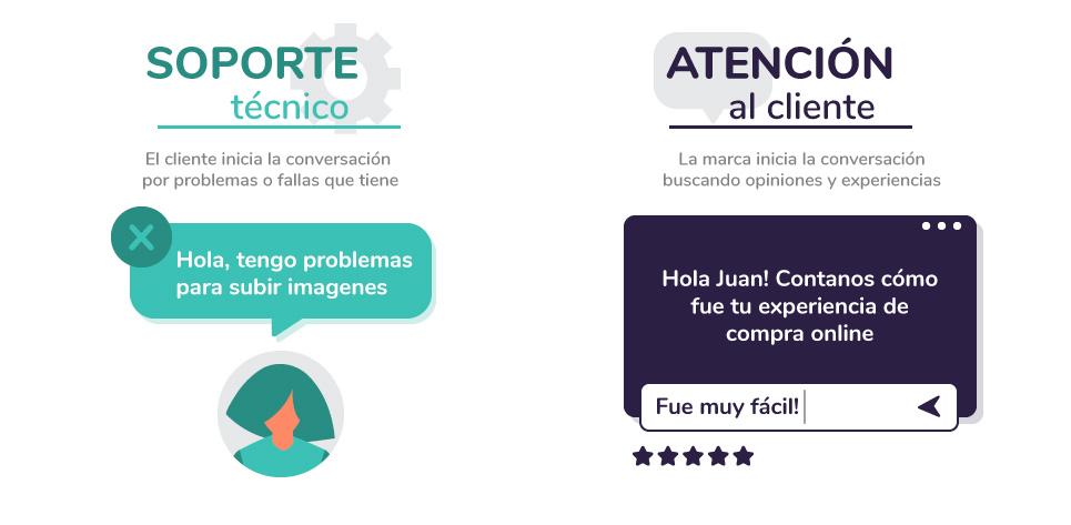 Diferencias entre Soporte Técnico y Atención al cliente