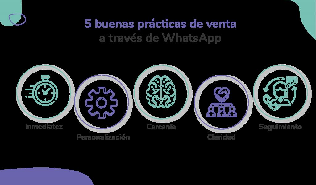 5 Buenas Prácticas para aumentar las ventas a través de WhatsApp