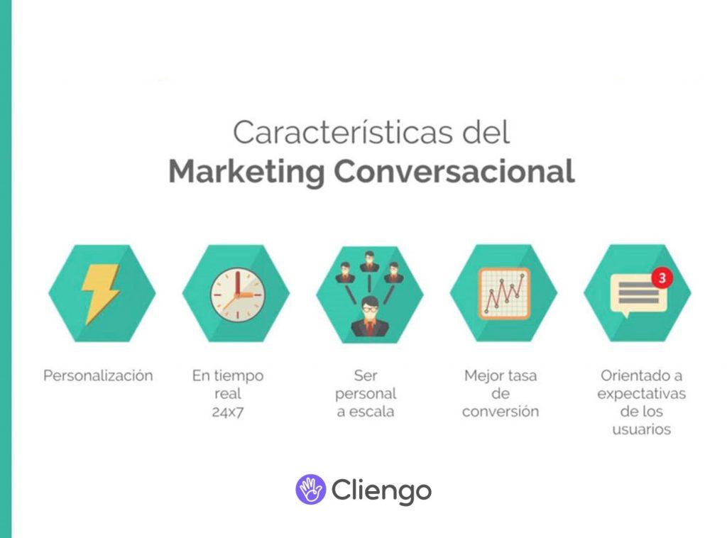 Características del Marketing Conversacional